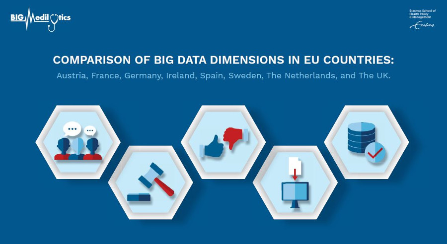 regulations-for-Big-Data-technologies-in-the-healthcare-sector-in-European-countries